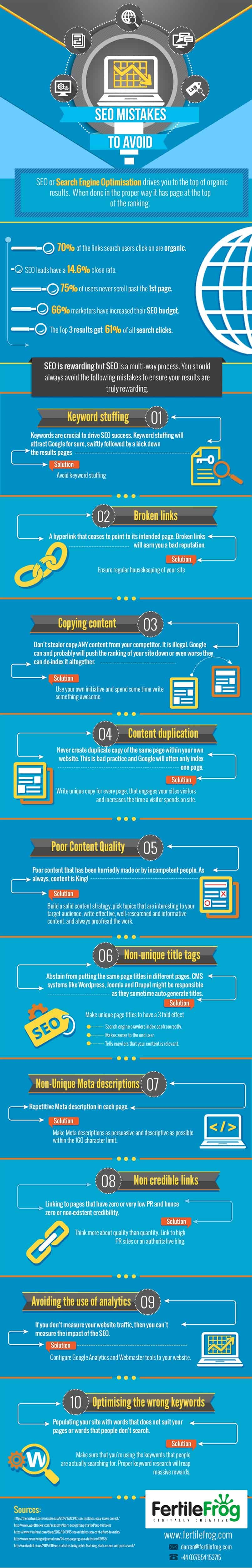 SEO Mistakes to avoid infographic