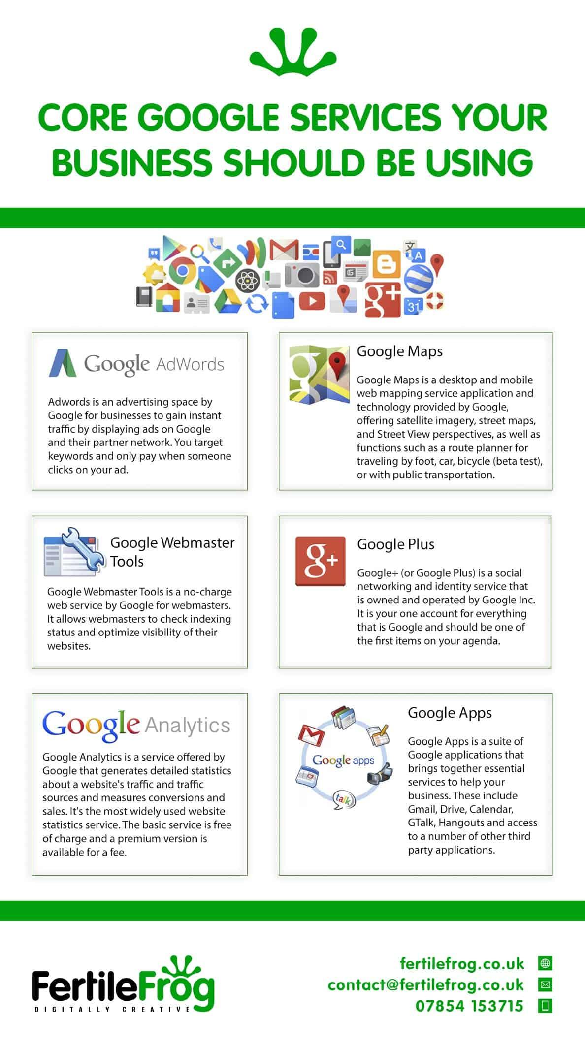 Google services blog infographic