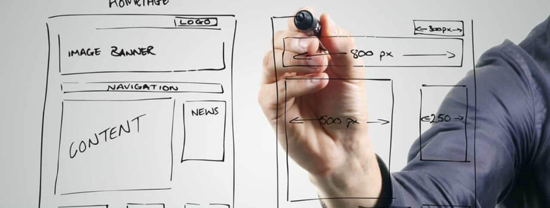 The Pitfalls of duplicate content blog