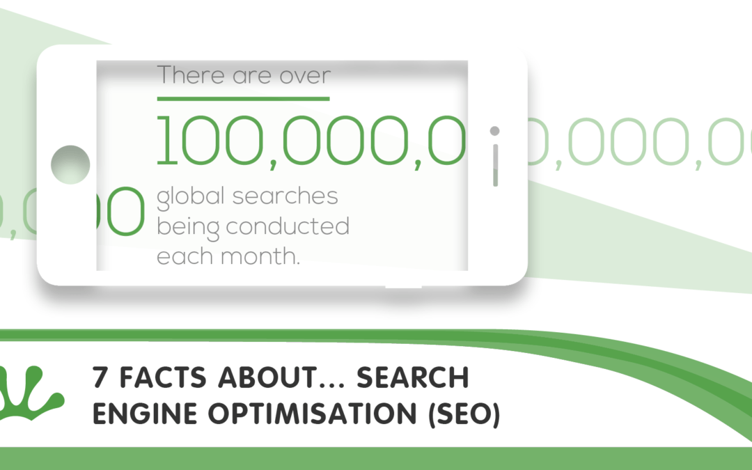 7 FACTS ABOUT… SEARCH ENGINE OPTIMISATION [INFOGRAPHIC]