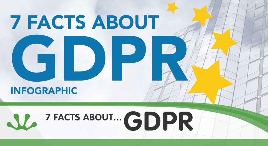 7 facts about GDPR blog