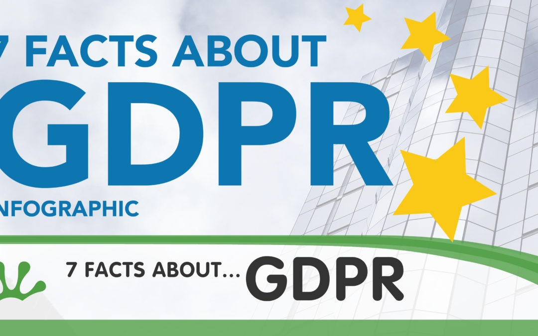 7 IMPORTANT FACTS ABOUT GDPR